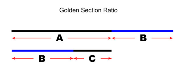 Golden Section Ratio